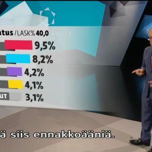 Matti Rönkä esittelee ennakkoäänituloksia. Kuvassa myös tekstitys.