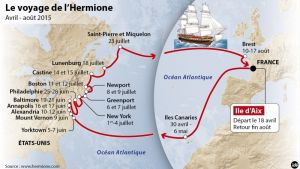 L'Hermione-purjealuksen replikan reitti Ranskasta Amerikkaan ja takaisin (huhtikuu-kesäkuu v. 2015) kunnioitti markiisi de Lafayetten alkuperäistä reittiä. Paluu kulki pohjoisemmasta Kanadan Lunenbourgin ja Ranskan saariryhmän Saint-Pierre et Miquelon'in