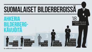 Suomalaiset Bilderbergissä