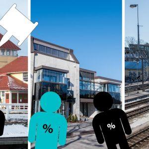 Ett bildcollage med tre bilder, två av byggnader och ett av järnvägsspår, och ovanpå det en grafisk bild av en ordförandeklubba samt grafiska personfigurer med procenttecken på sina magar.