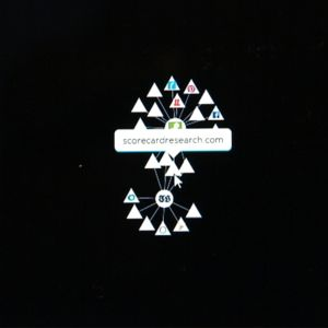 Lightbeam-lisäosa visualisoi verkkosivun yhteistyökumppanit