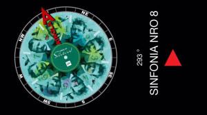 Kompassi ohjaa Ainolaan