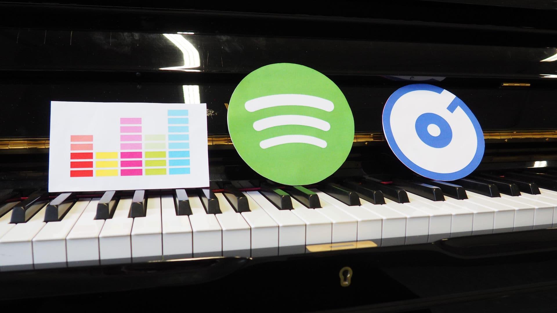 Musiikin Suoratoistopalvelut