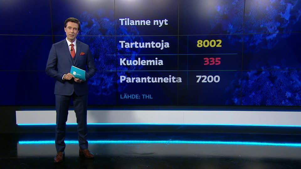 Kasvu Tv-Sarja
