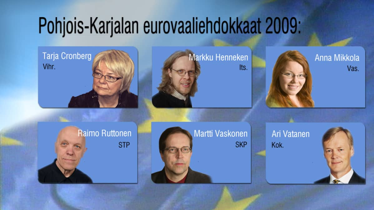 Yle Eurovaalikone