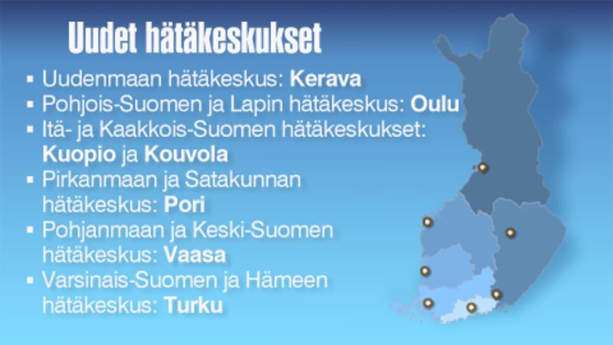 Suomen Hätäkeskukset