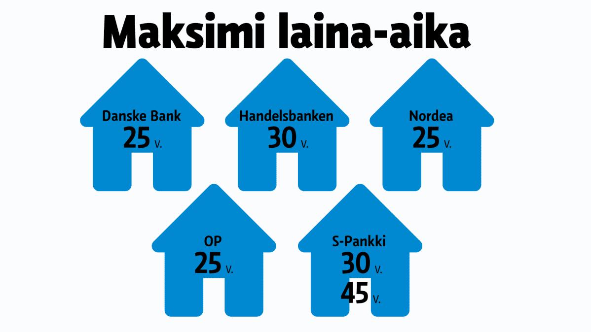 Eri Pankkien Väliset Tilisiirrot