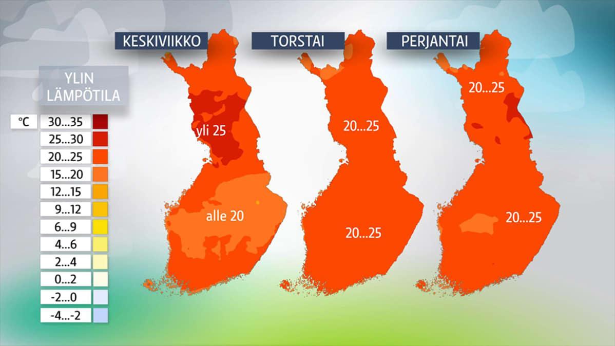 Järvivesien Lämpötilat