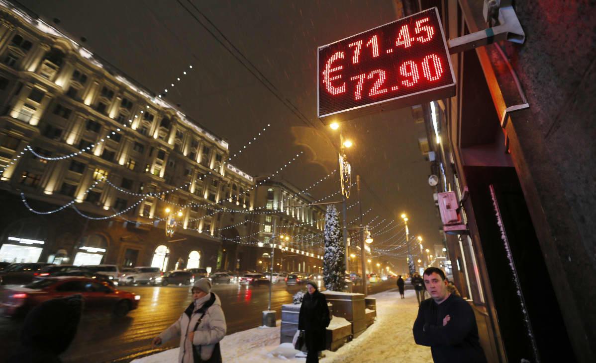 Rupla Euro Kurssi