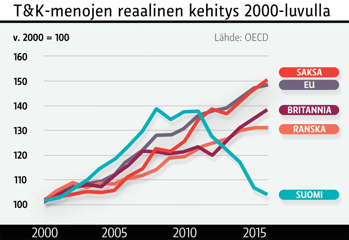Business Finland - Suomen Matkailuvienti Kasvoi Miljardilla Eurolla Vuodessa