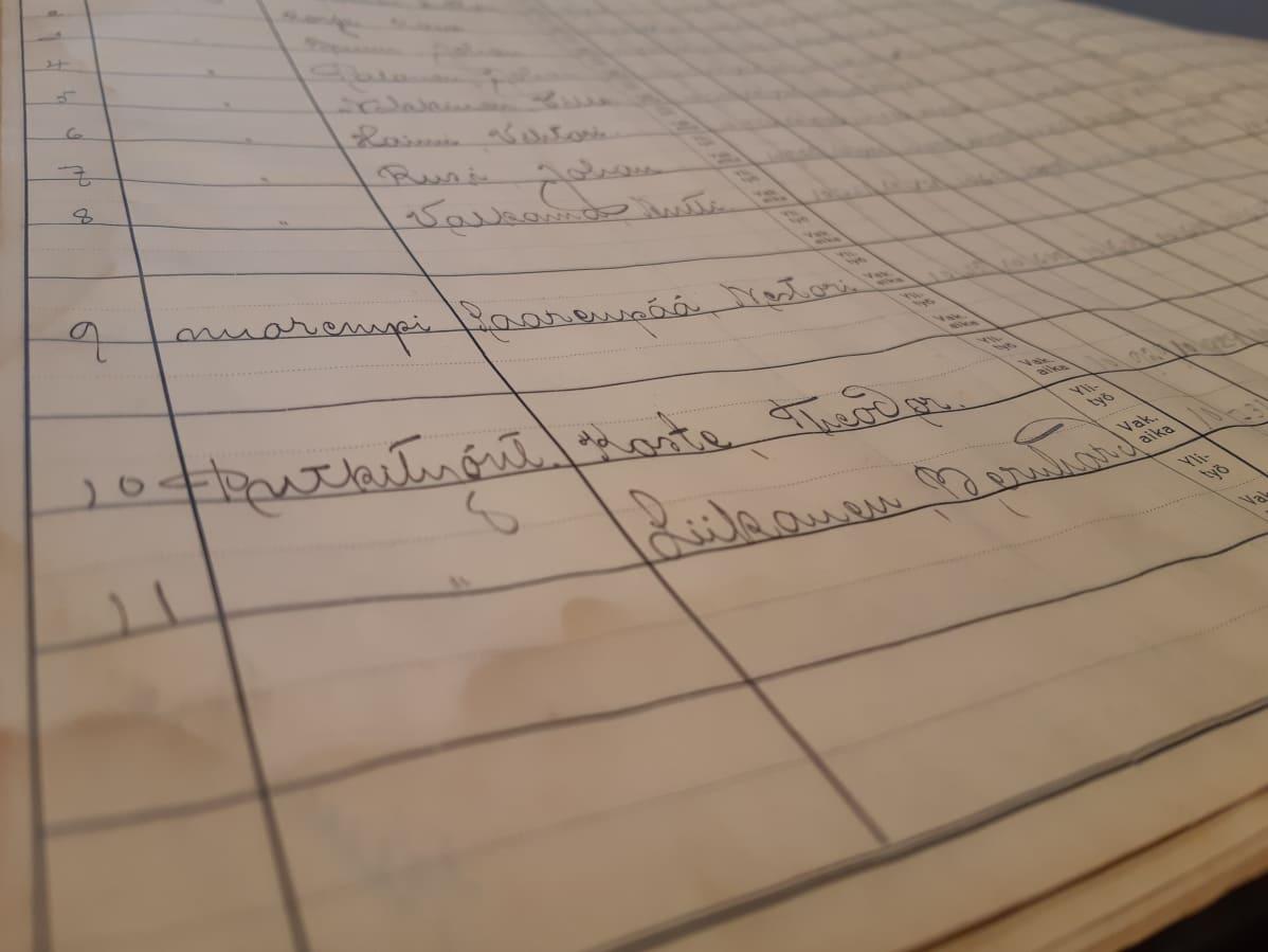 Työpäiväkirja