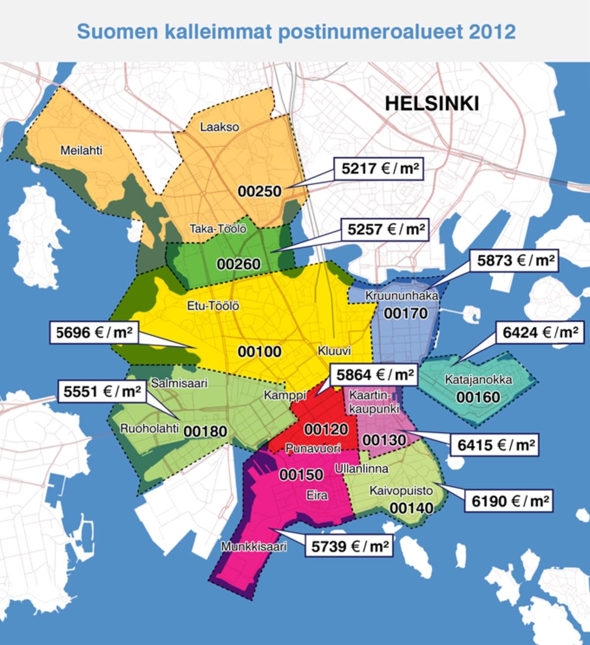 Postinumero Turku