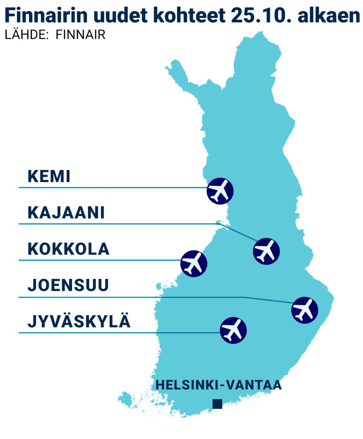 Suomen Sisäiset Lennot