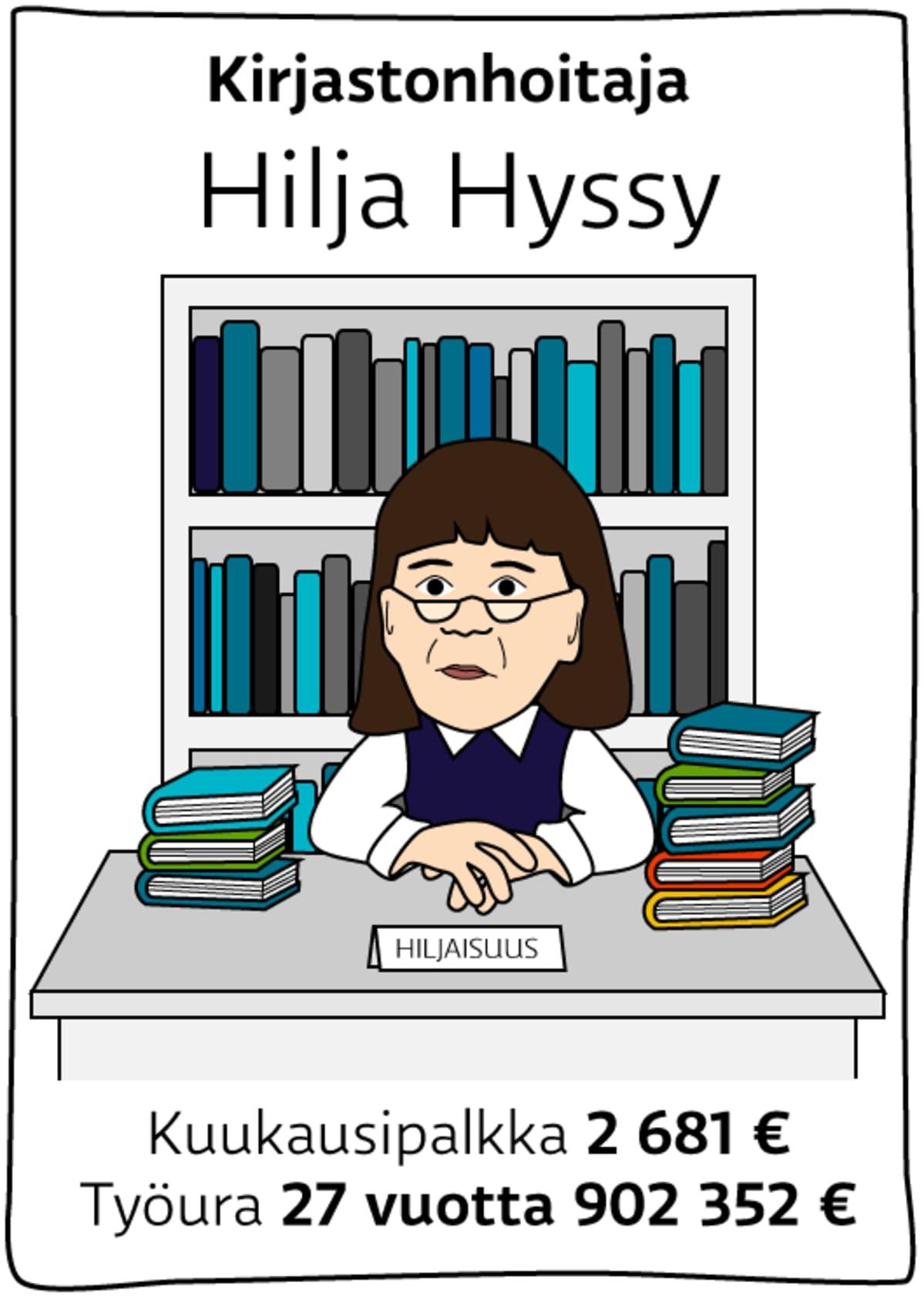 Kirjastonhoitaja Koulutus