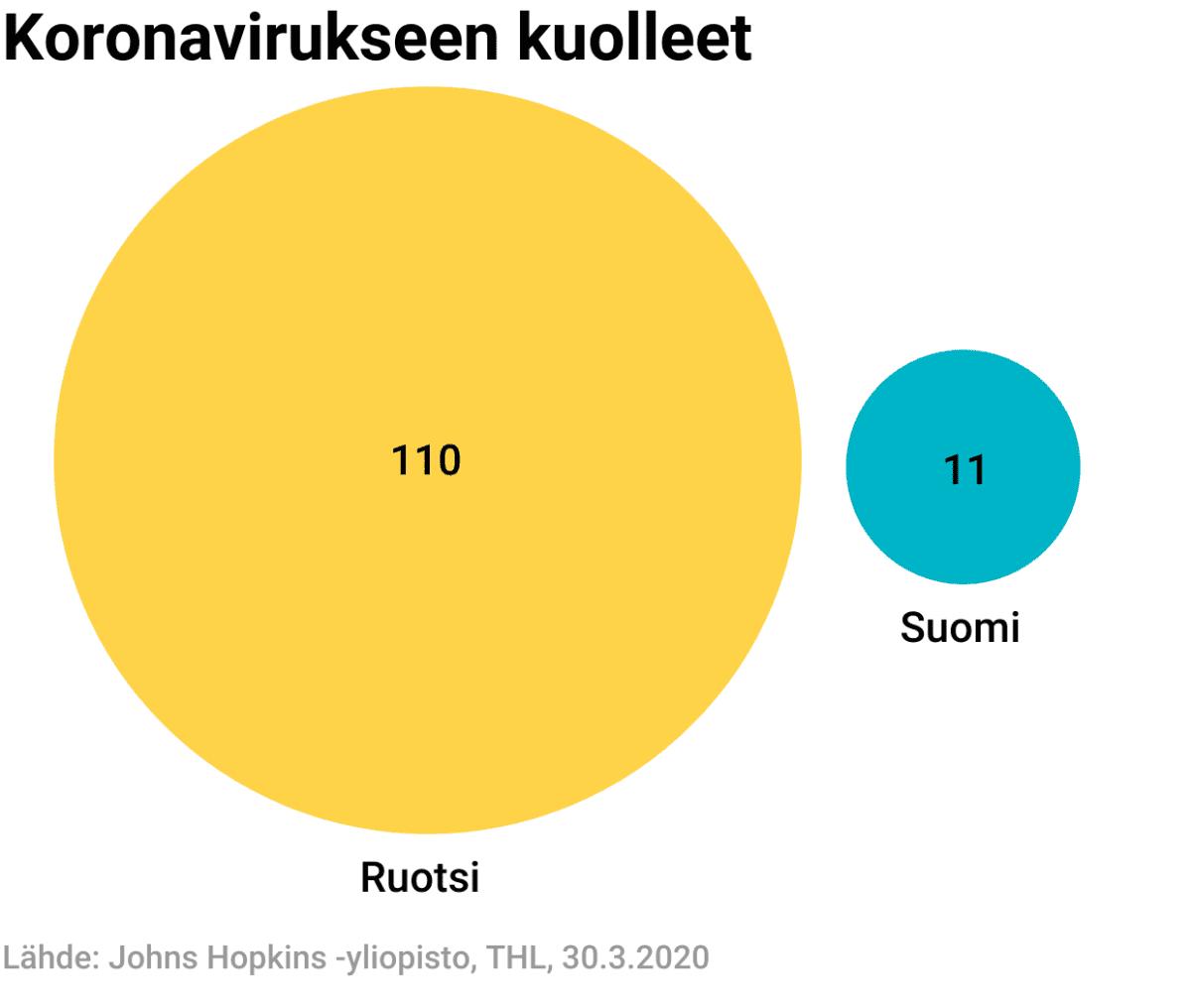koronavirukseen-kuolleet (2).png