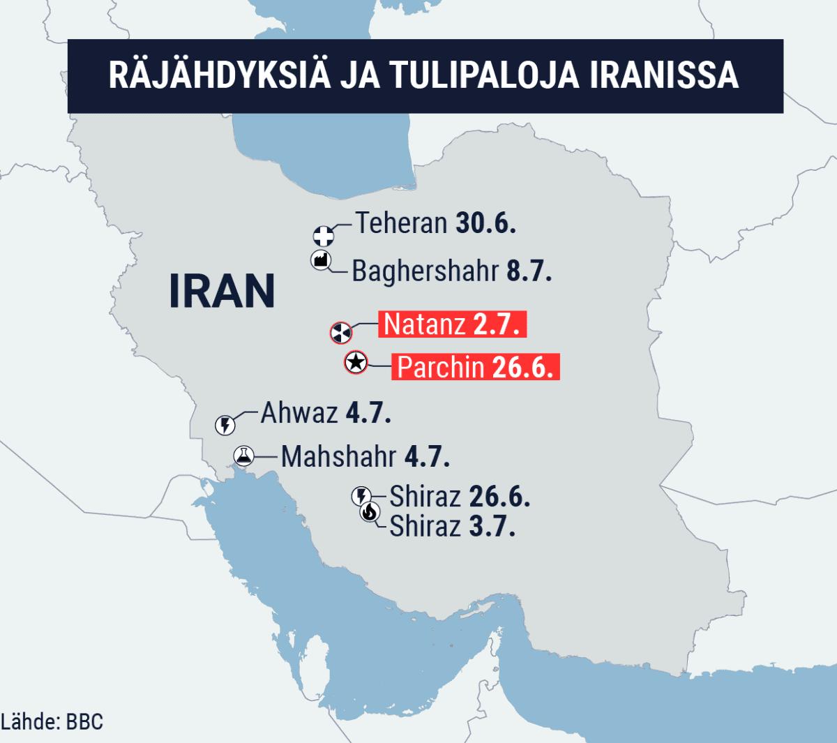 Infokartta Iranissa tapahtuneista räjähdyksistä ja tulipaloista.