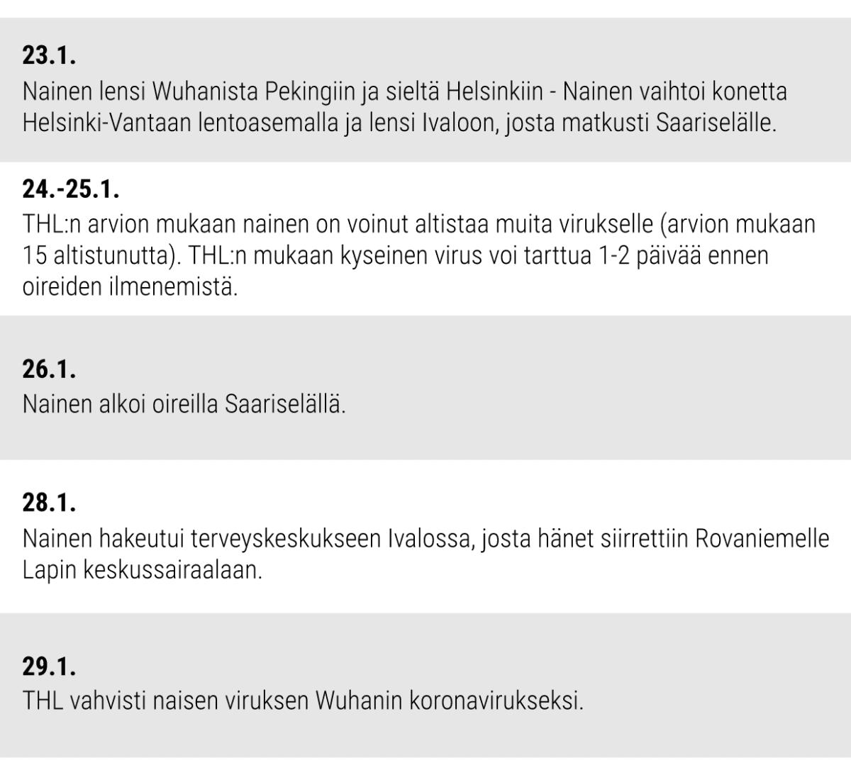 23.1. Nainen lensi Wuhanista Pekingiin ja sieltä Helsinkiin - Nainen vaihtoi konetta Helsinki-Vantaan lentoasemalla ja lensi Ivaloon, josta matkusti Saariselälle.  24.-25.1. THL:n arvion mukaan nainen on voinut altistaa muita virukselle (arvion mukaan 15 altistunutta). THL:n mukaan kyseinen virus voi tarttua 1-2 päivää ennen oireiden ilmenemistä.  26.1. nainen alkoi oireilla Saariselällä.  28.1. Nainen hakeutui terveyskeskukseen Ivalossa, josta hänet siirrettiin Rovaniemelle Lapin keskussairaalaan.   29.1. THL vahvisti naisen viruksen Wuhanin koronavirukseksi.