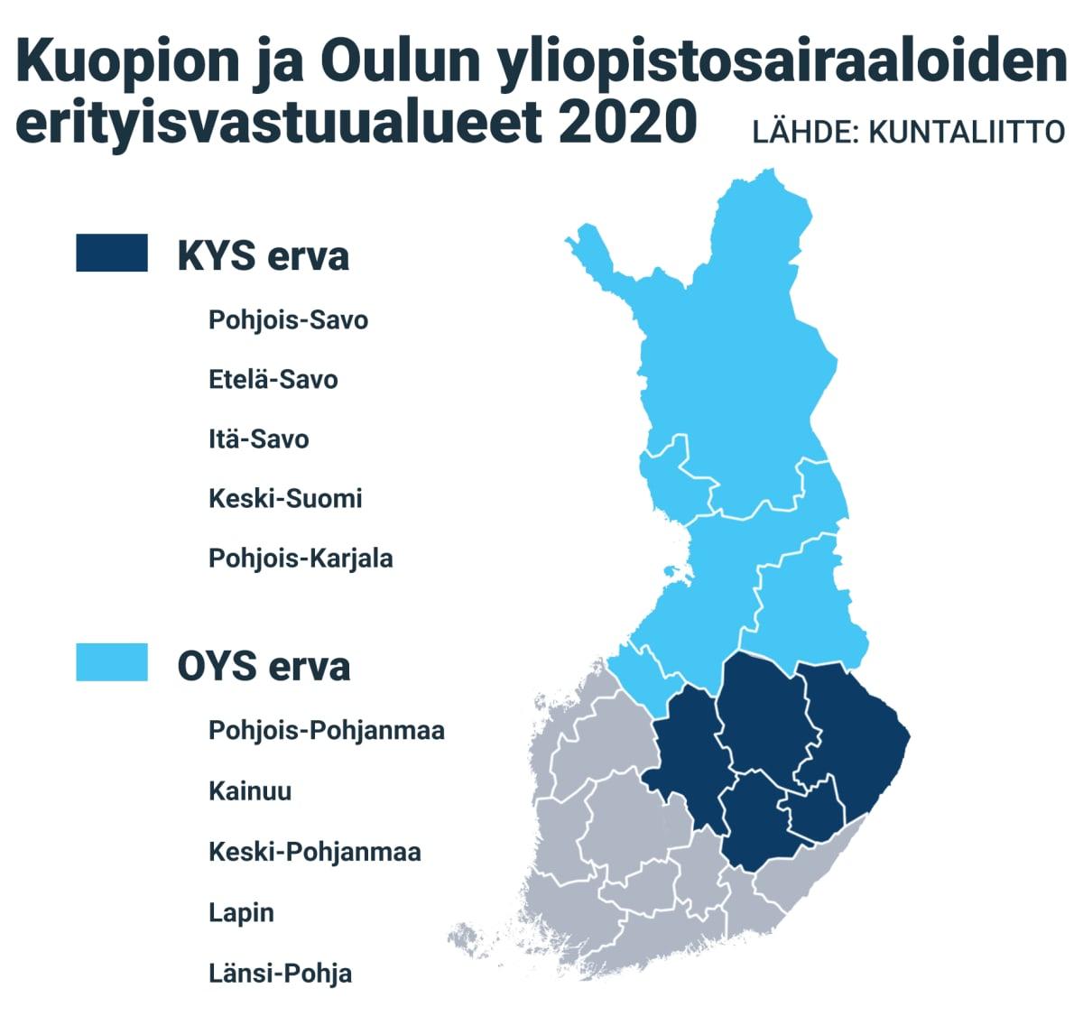 Kuopion ja Oulun yliopistosairaalaoiden erityisvastuualueet