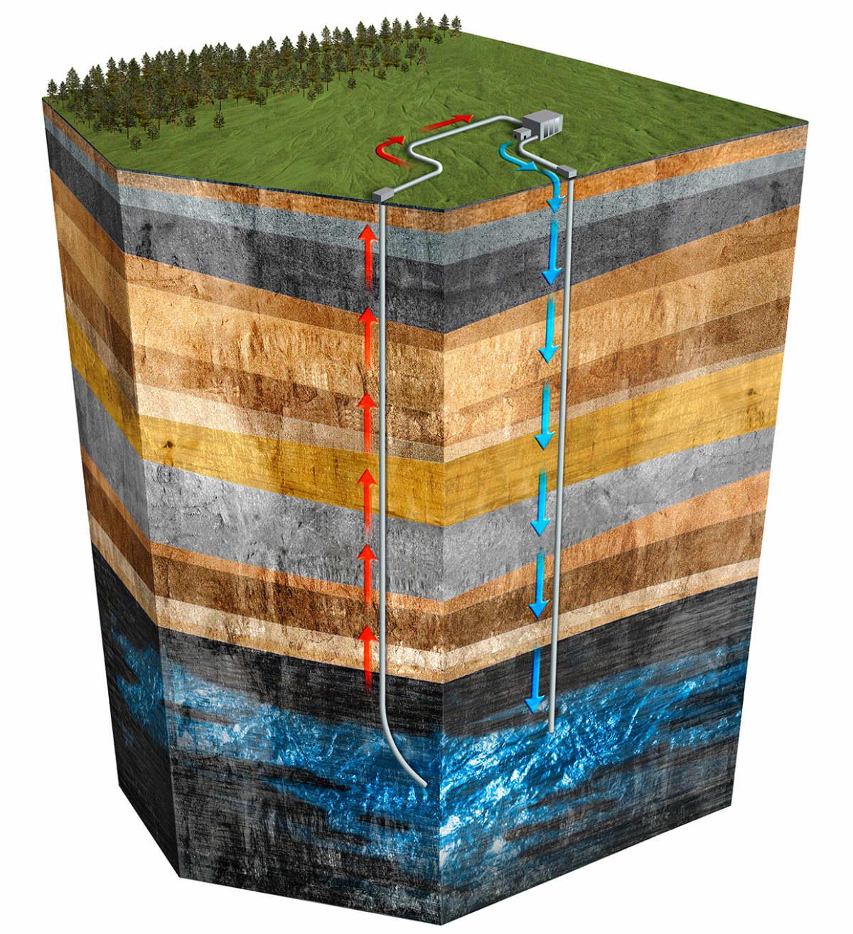 Kuva, jossa esitellään geotermisen voimalan toimintaperiaate