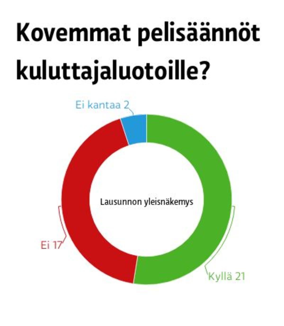 Antti Parviala / Yle