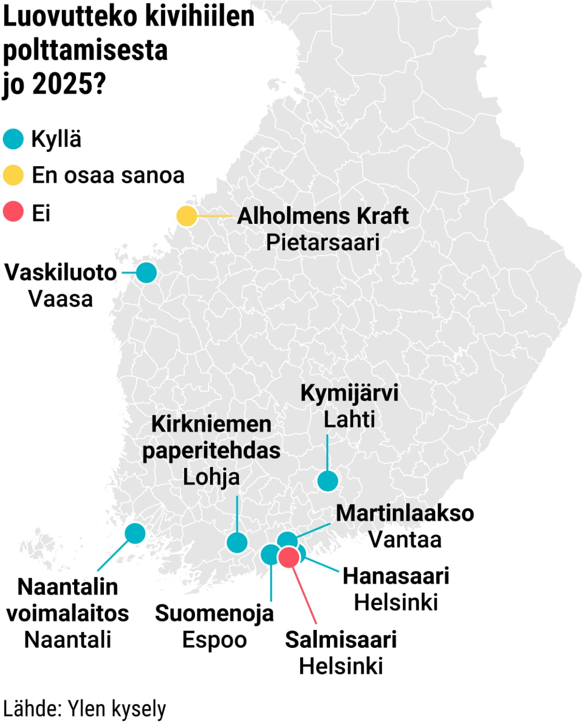 Luovutteko kivihiilen polttamisesta jo 2025?
