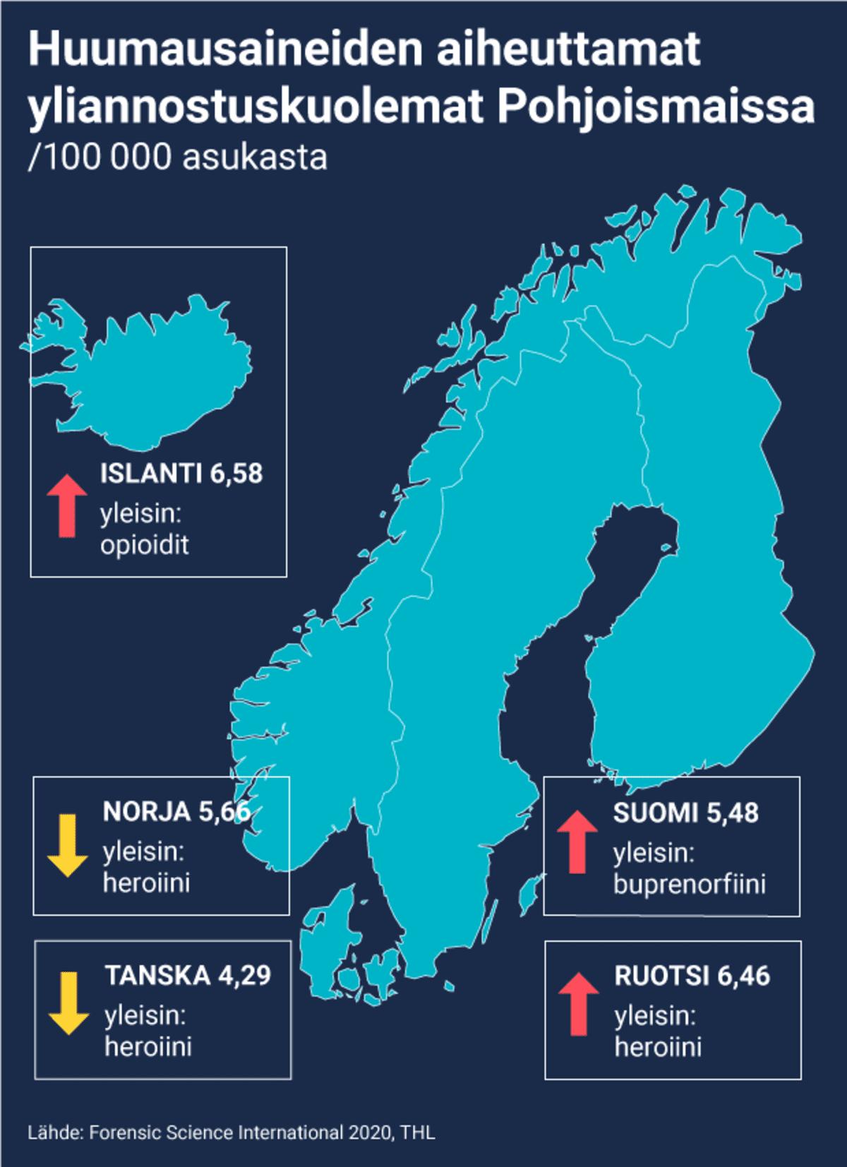 Huumausaineiden aiheuttamat kuolemat Pohjosmaissa karttagrafiikka