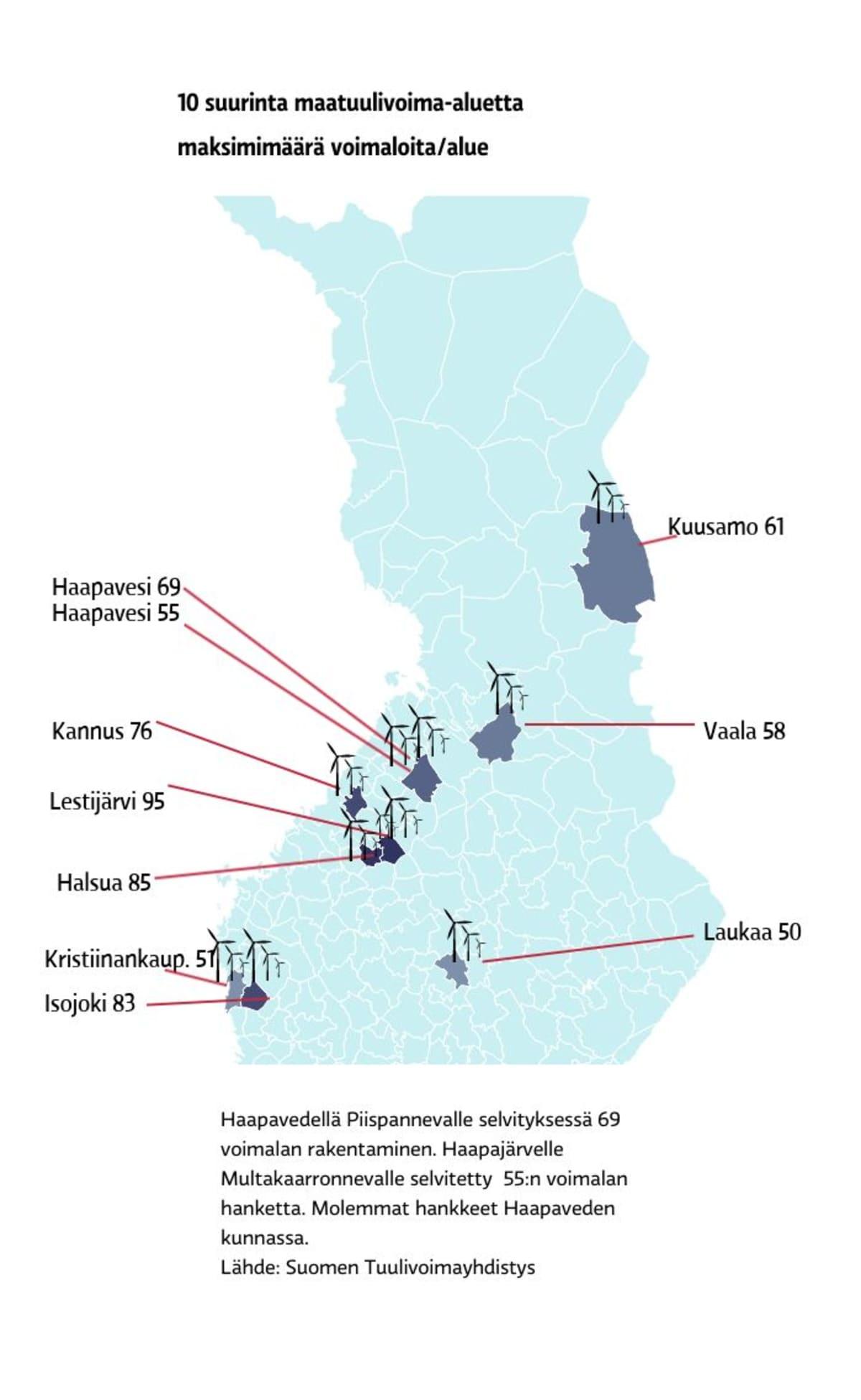 Isoja tuulivoimahankkeita Suomessa