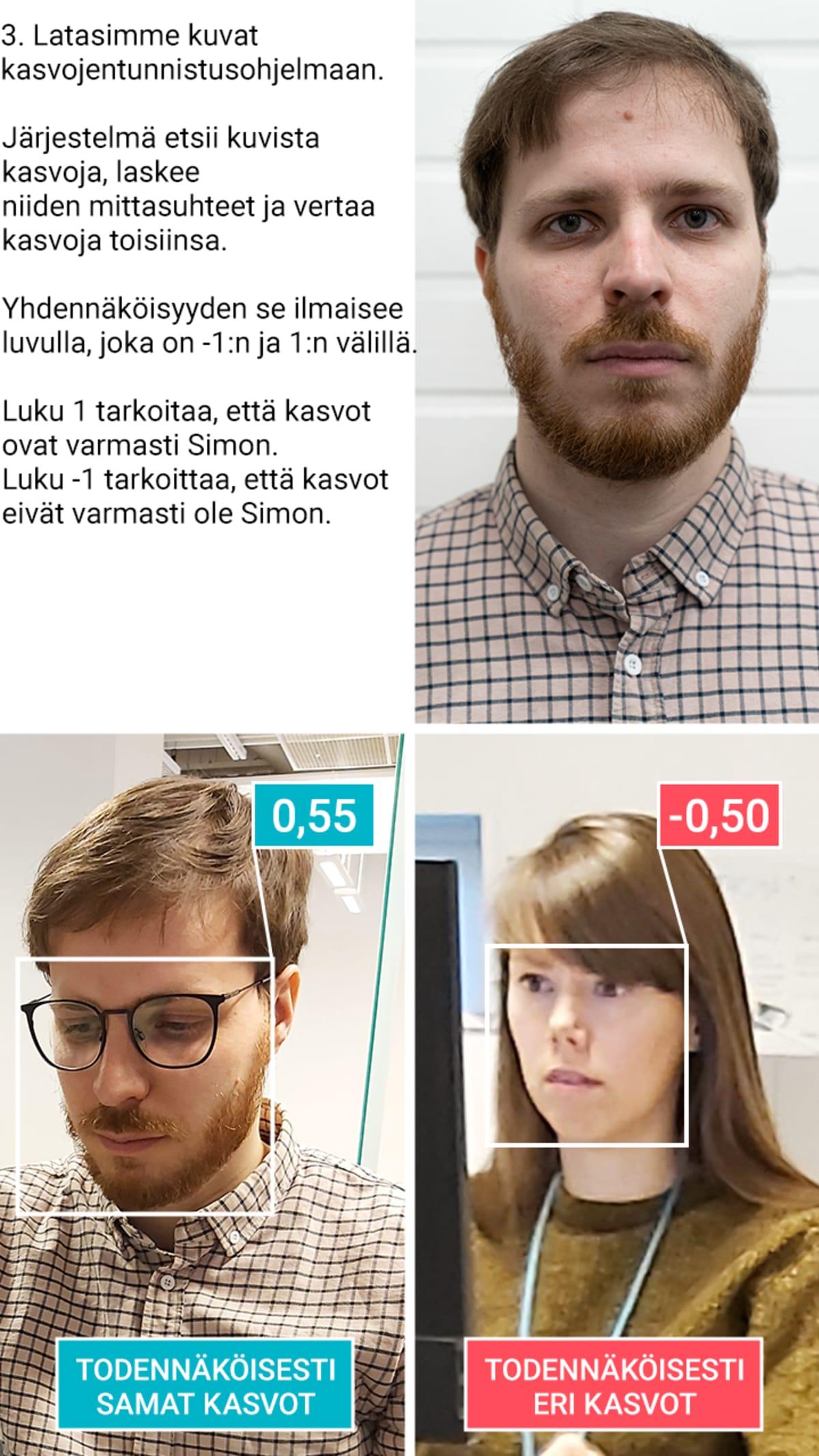 Kuvaa ja tekstiä kasvojentunnistamisesta.