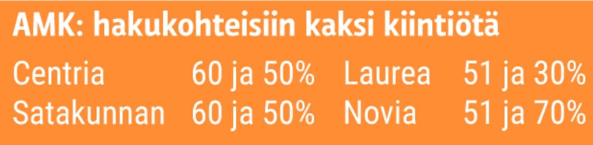 AMK_kiintiöt