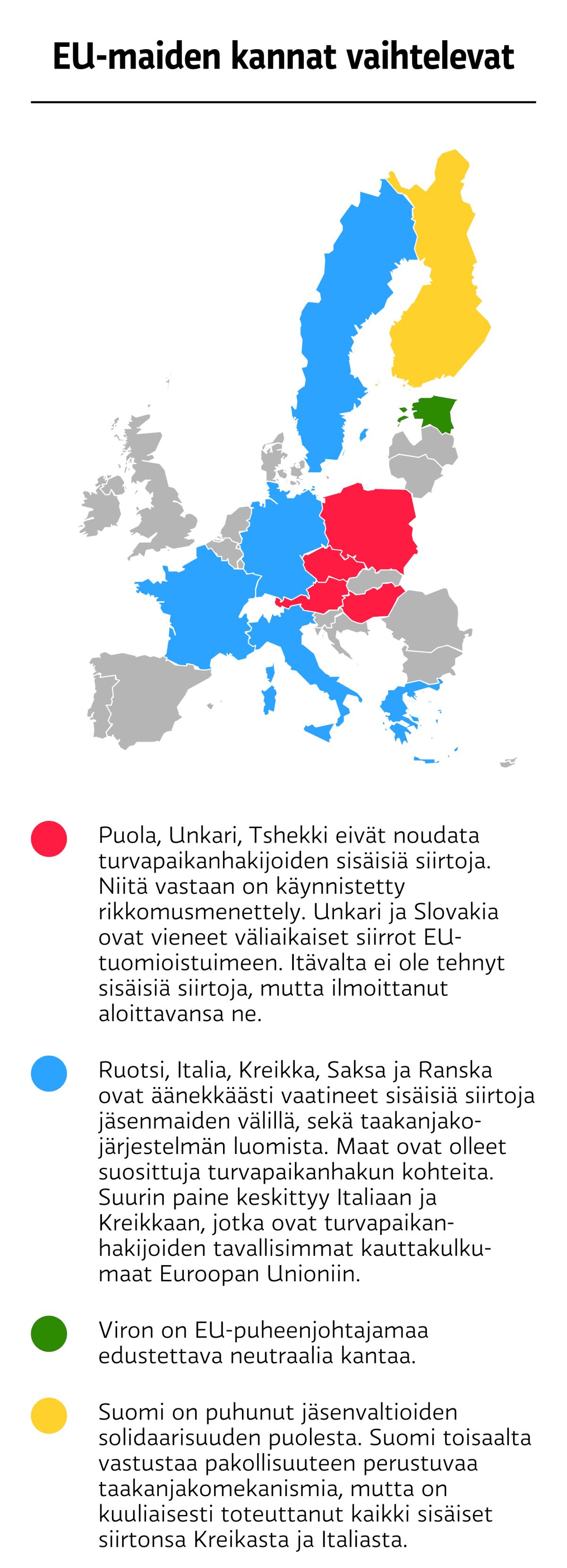 EU-maiden vaihtelevia kantoja turvapaikanhakijapolitiikkaan.