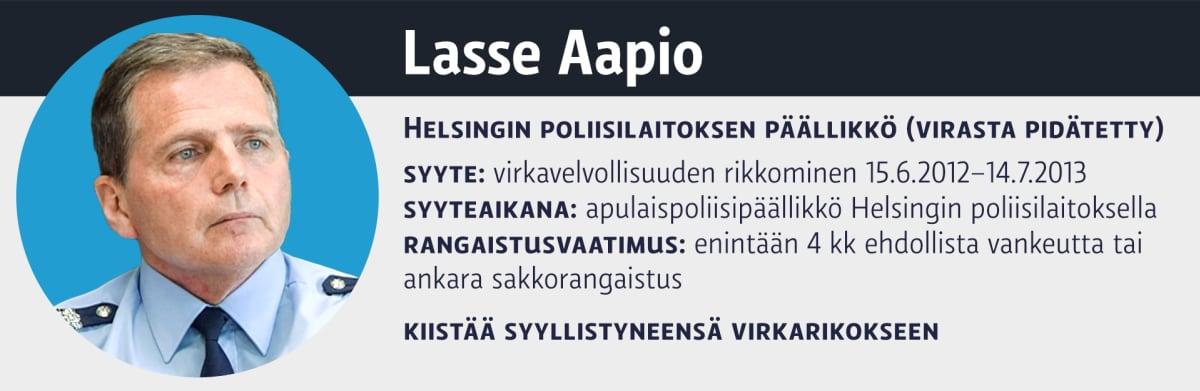 Grafiikka Lasse Aapiosta