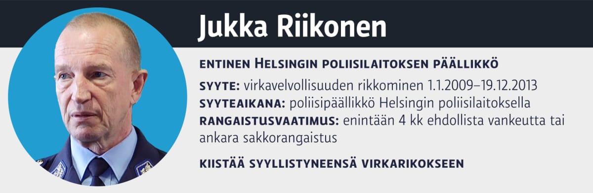 Grafiikka Jukka Riikosesta