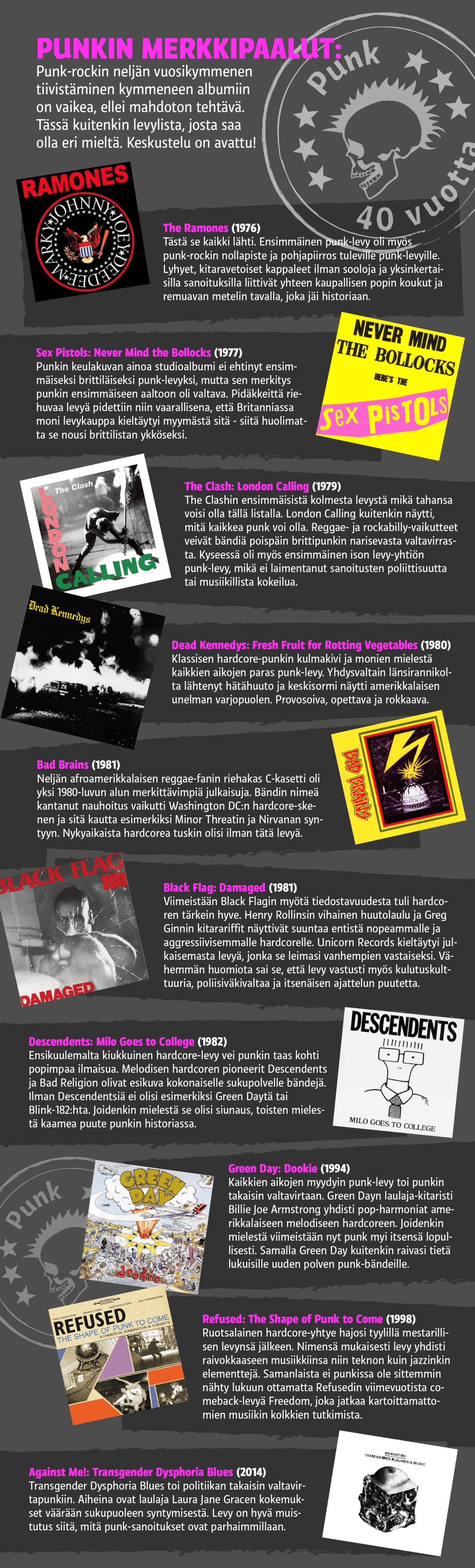10 punk levyä-graaffi