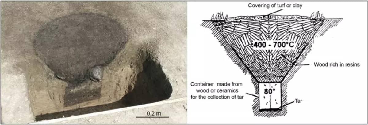 Yhdistelmä kahdesta kuvasta. Vasemmalla valukuva tervahaudan kuopasta, oikealla piirretty poikkileikkaus suppilon muotoisesta rakennelmasta.