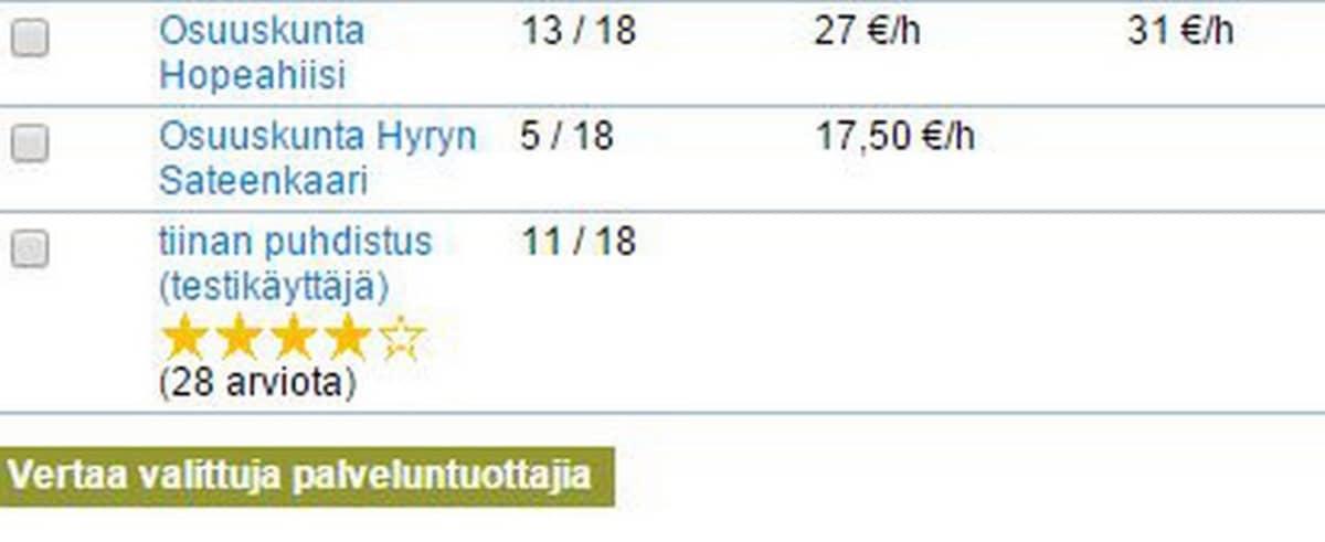 Kuvakaappaus: palvelutarjotin.kainuu.fi