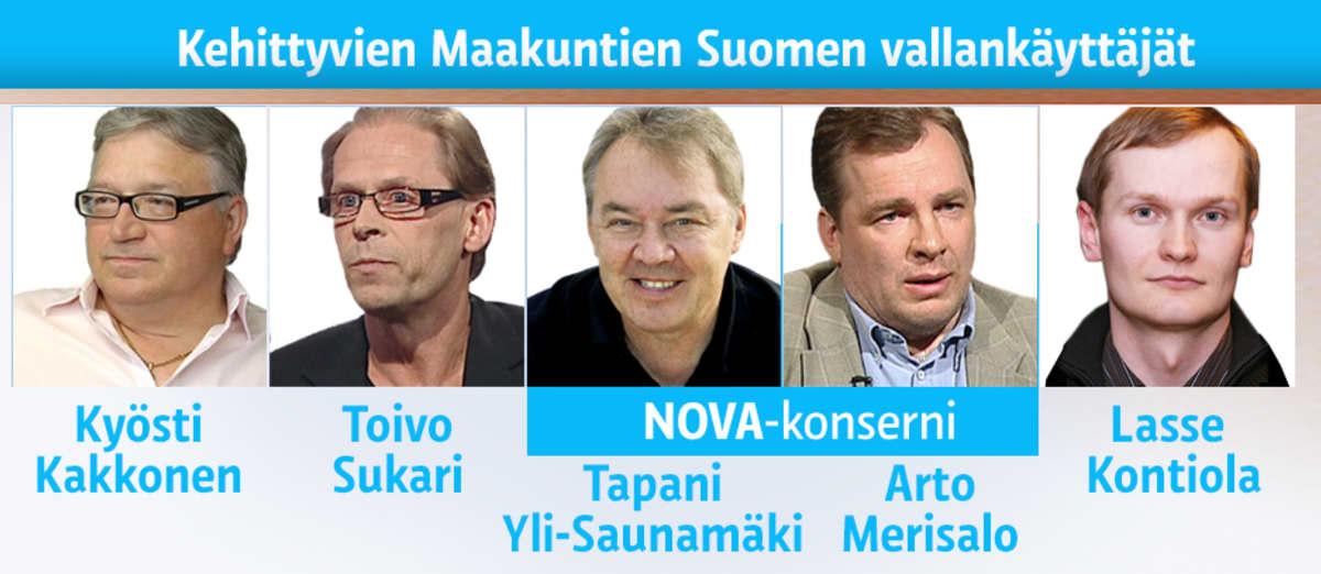 Kehittyvien Maakuntien Suomen vallankäyttäjät: Kyösti Kakkonen, Toivo Sukari, Tapani Yli-saunamäki, Arto Merisalo ja Lasse Kontiola.