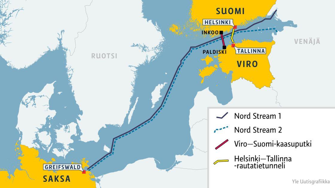 Rautatie Norjasta Suomen Kautta Tallinnaan Olisi Venajalle Iso