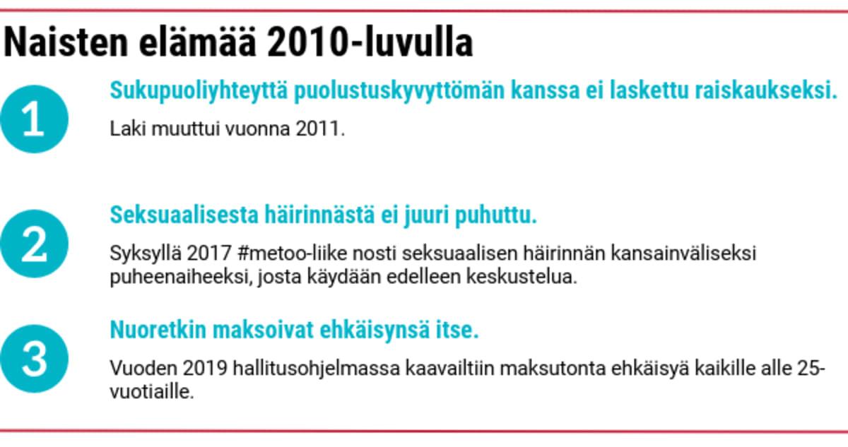 Naisten elämää 2010-luvulla