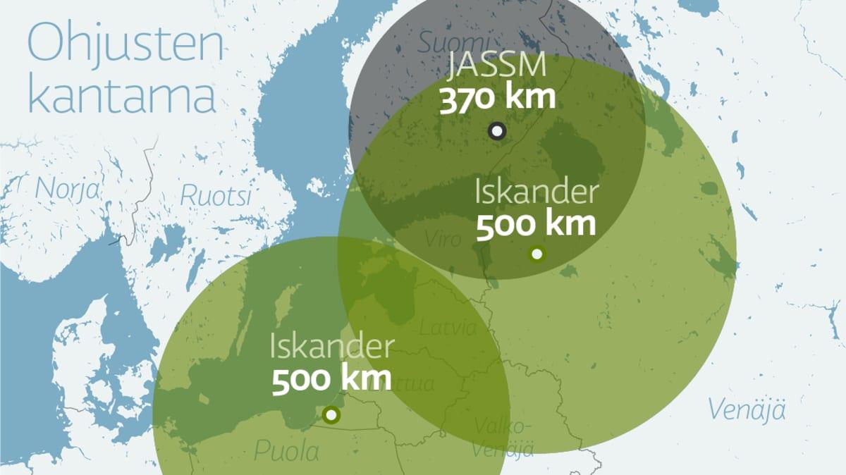 JASSM- ja Iskander-ohjusten kantama.