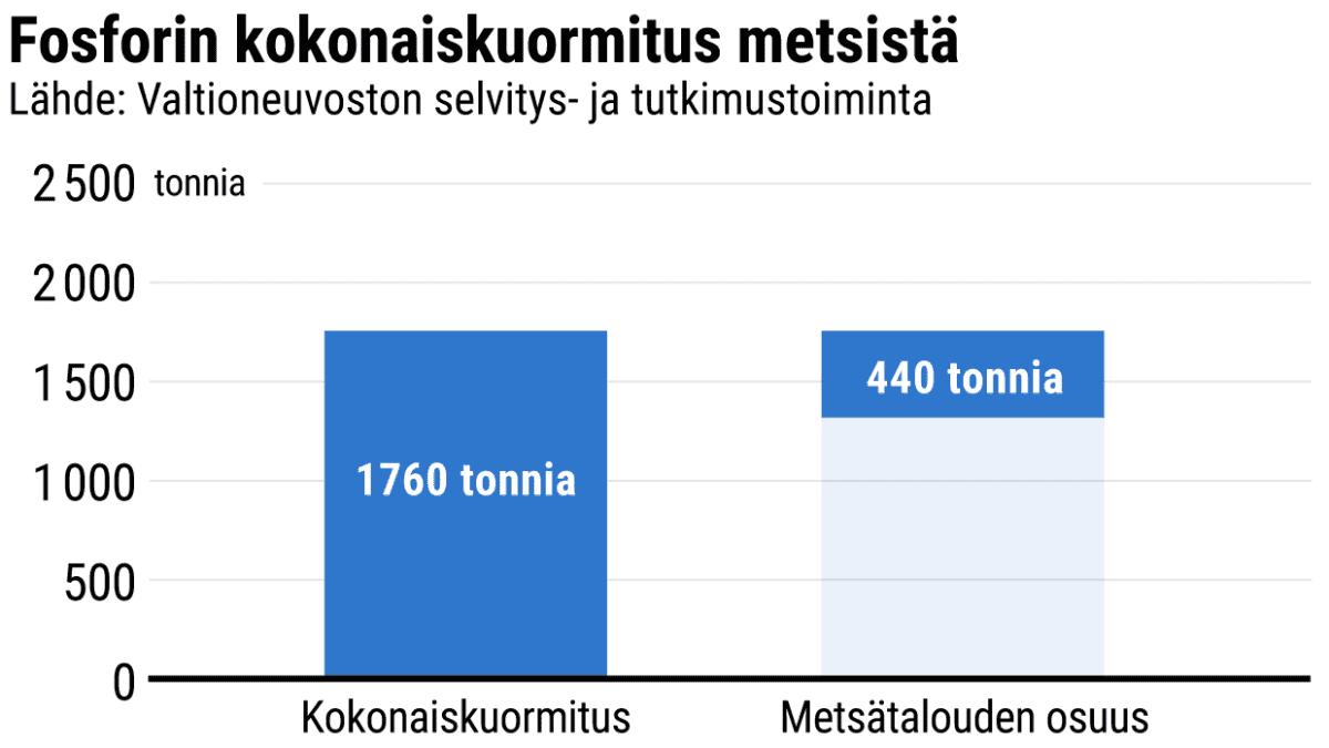 Tilastografikka