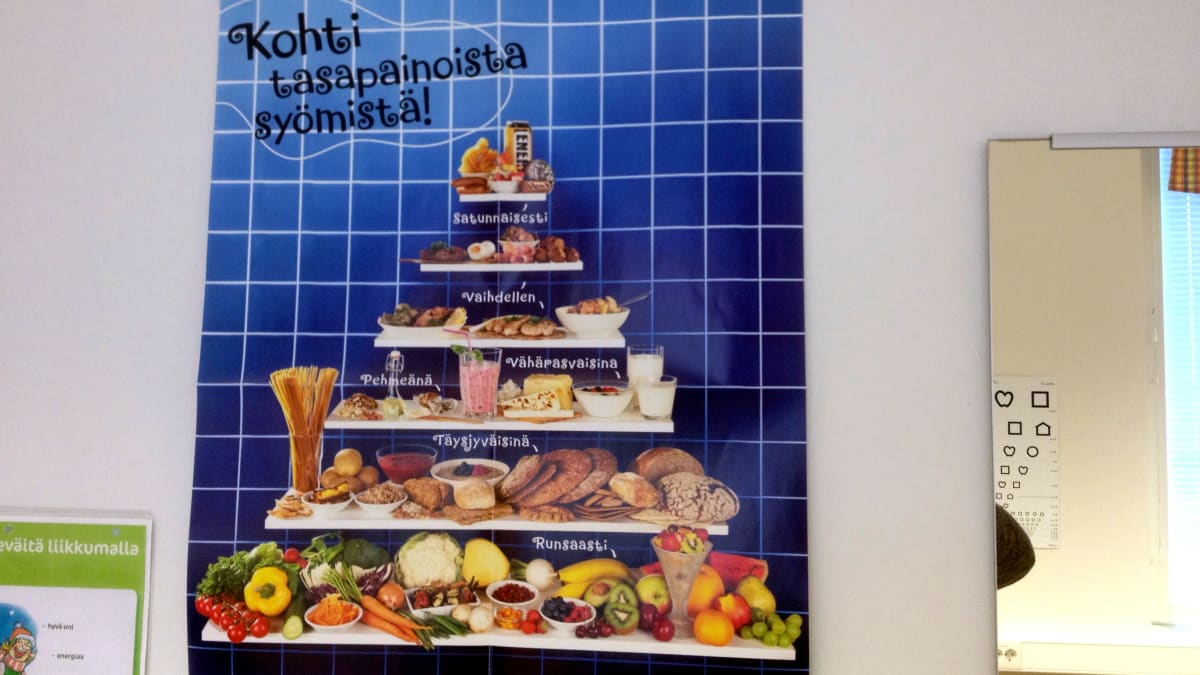 Juliste terveellisestä ruokavaliosta, niin kutsuttu ruokapyramidi
