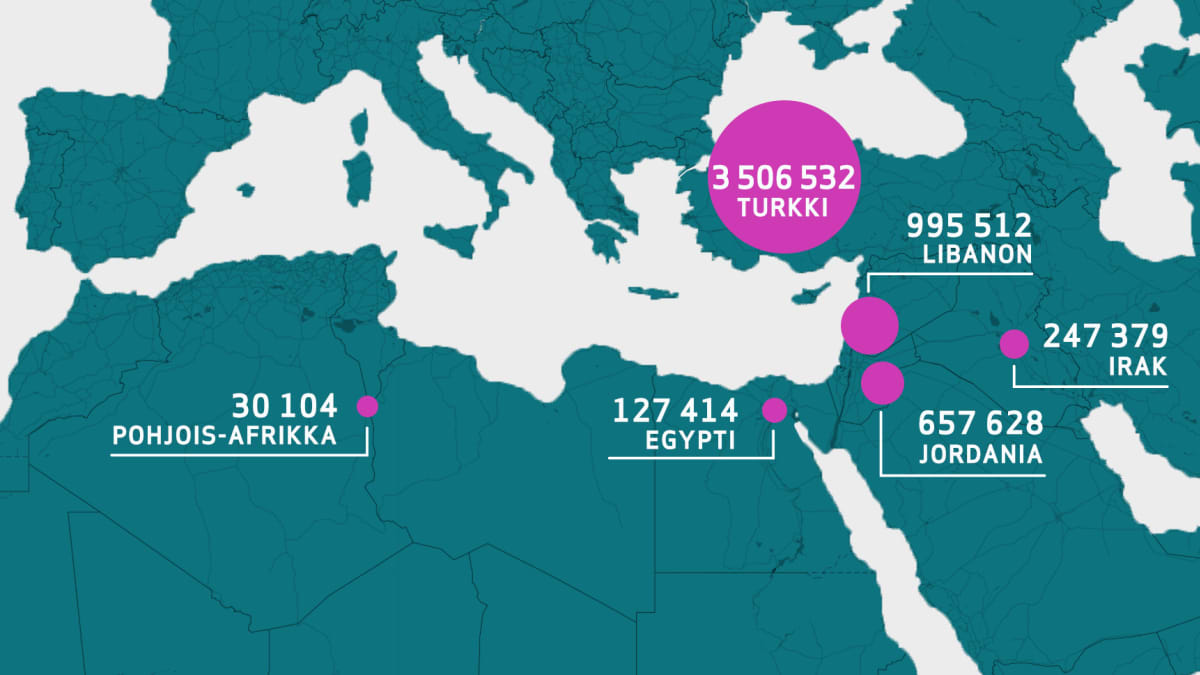 Syyrialaispakolaisten määrät Välimeren alueella.
