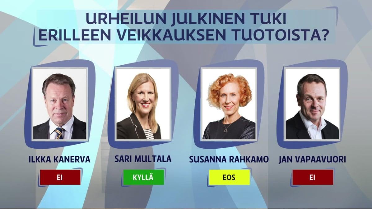 Pitäisikö suomalaisessa urheilussa luopua Veikkauksen tuotoista?