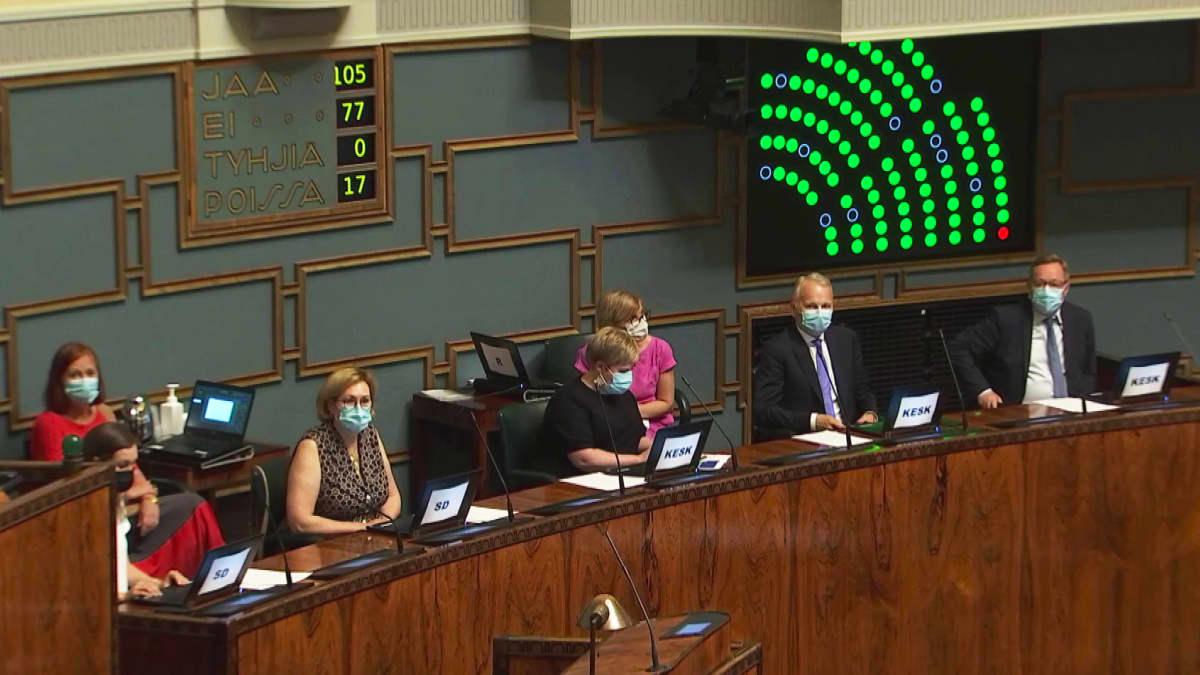 Eduskunta hyväksyi sote-uudistuksen äänin 105-77