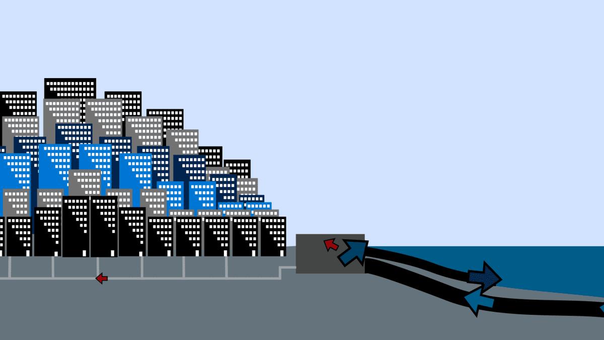 Merivettä siirrettäisiin tunnelissa rannalla sijaitsevaan lämpöpumppulaitokseen, joka tekisi siitä kaukolämpöä kaupunkiin.