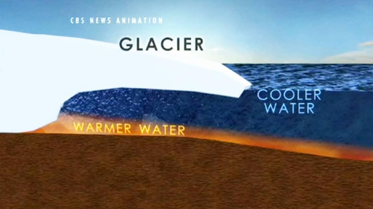 Still-kuva animaatiosta, joka havainnollistaa Etelämantereen sulamista.