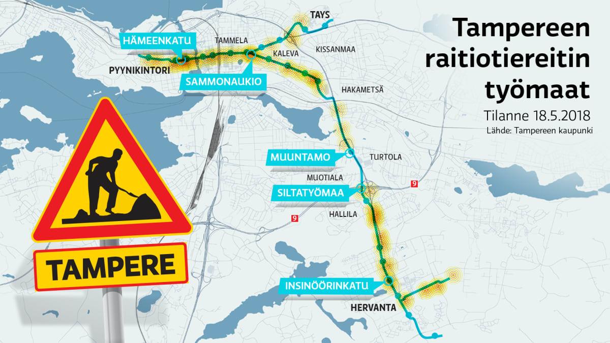 Tampereen raitiotietyömaat