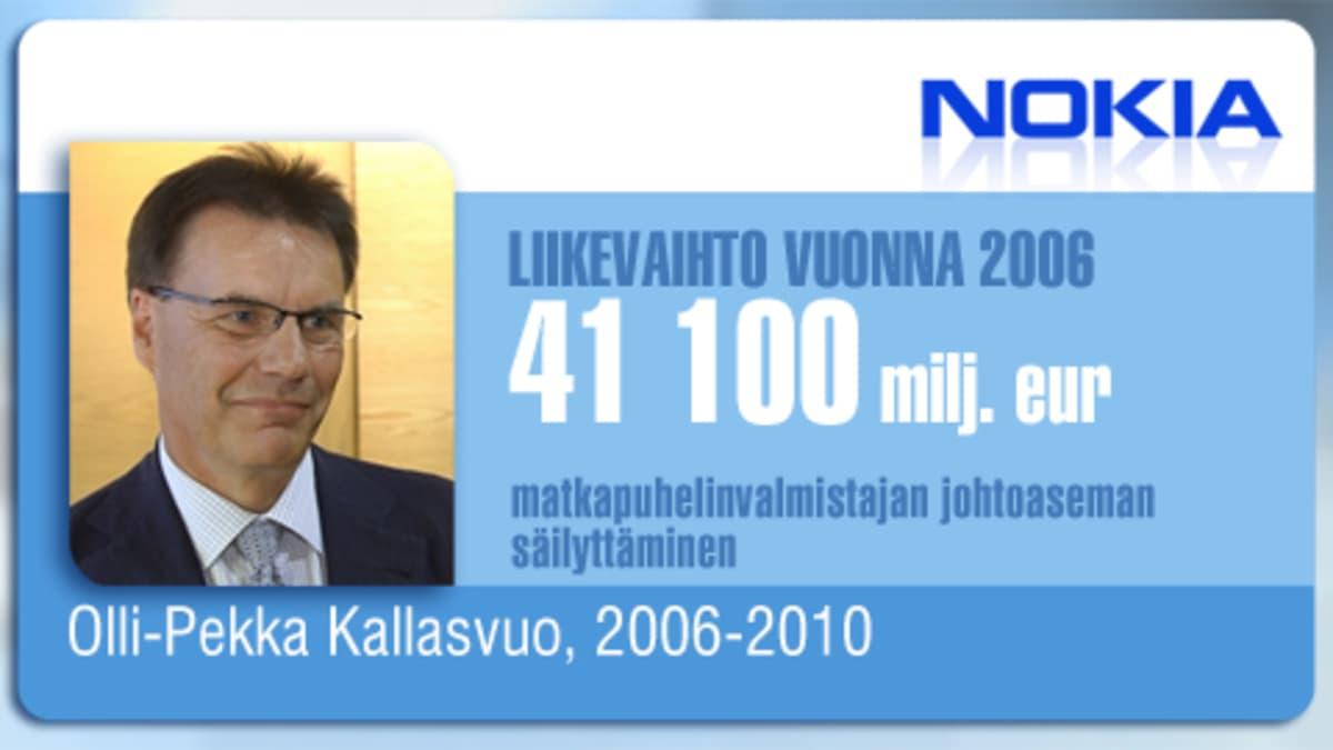 Nokian vuosien 2006-2010  toimitusjohtaja Olli-Pekka Kallasvuo.