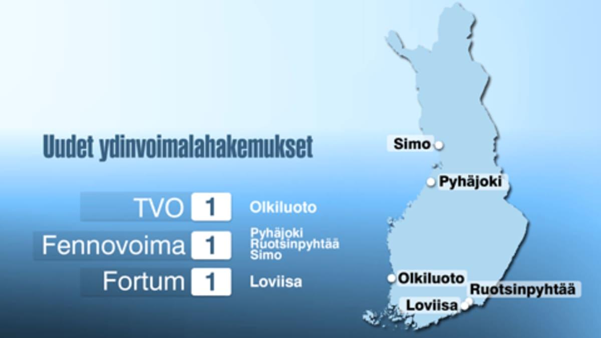 Uudet ydinvoimalahakemukset graafisesti esitettynä Suomen kartalla.