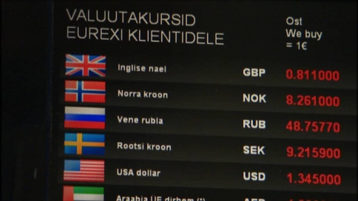 Valuuttakurssitaulukko